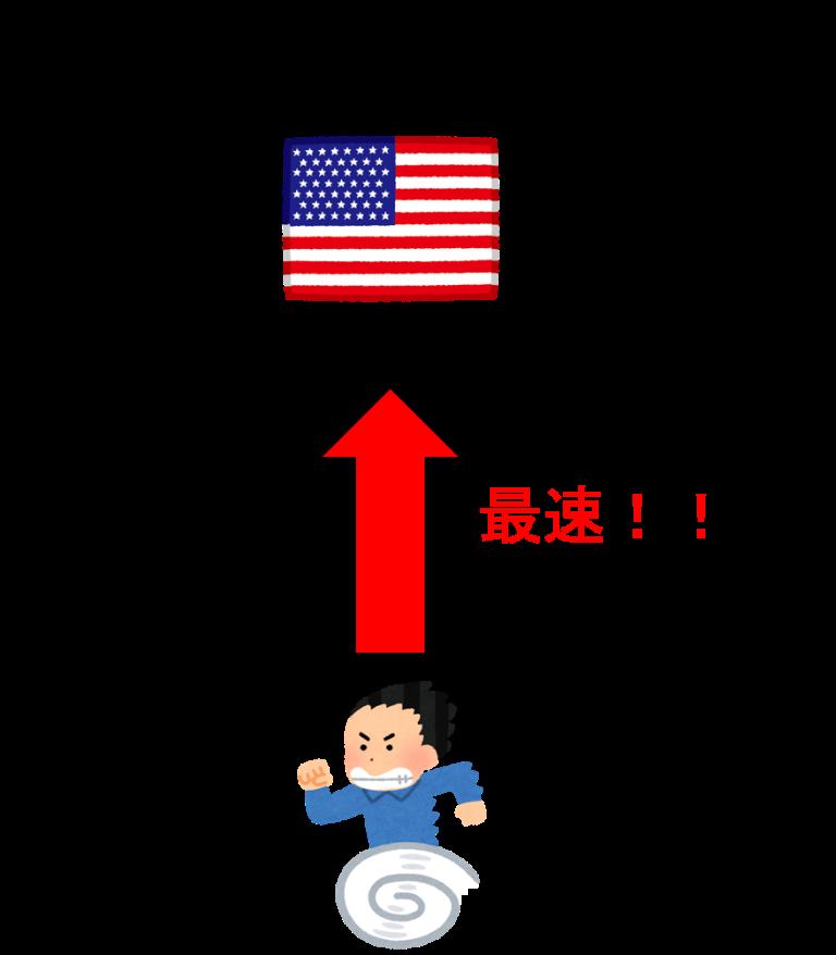 英語の勉強方法②