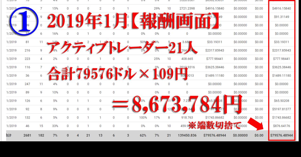 【IBFXアフィリで異次元の扉を開く方法】単月利益850万円を達成した道のりを教材化しました。ただし、良くも悪くも「運」の要素が強く関わります。