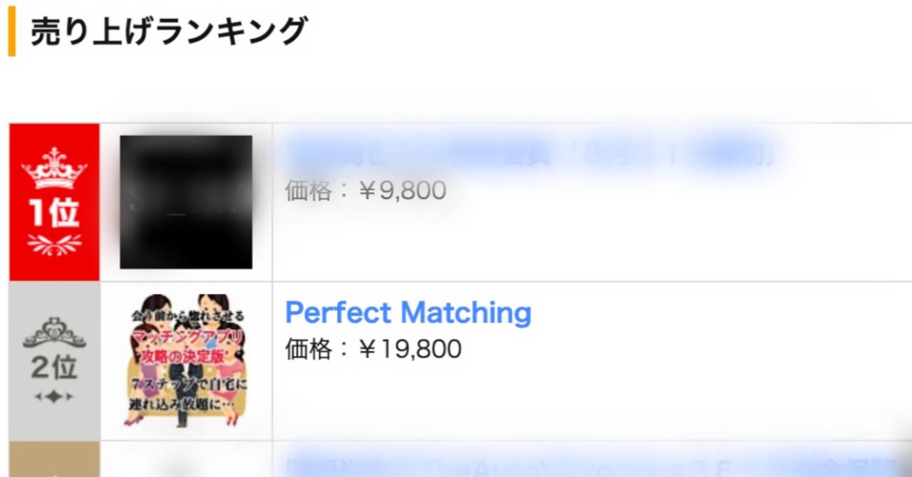 infotop売上2位を獲得した最強の恋愛商材が1/4価格!