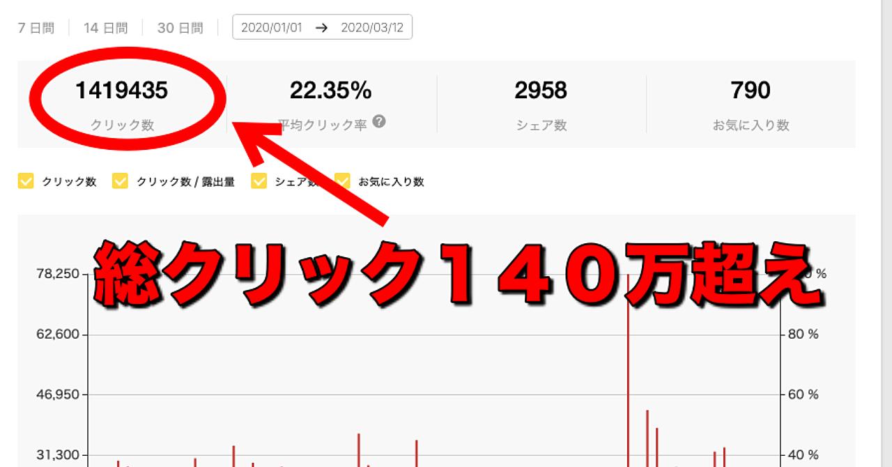 【月間140万再生】バズビデオのバズるタイトルを教えます!