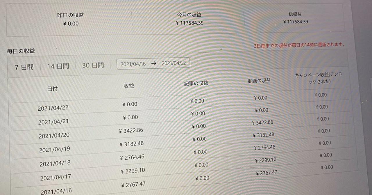 【残り6部】バズビデオで月収20万円稼いだノウハウを全て公開! 高単価垢を作成するためにやるべきことと収益を上げるためのタイトル付けを解説します! 自動化ツール付き!