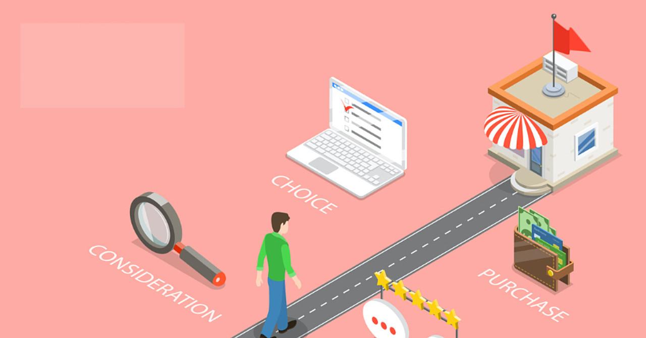 【2021年・完全初心者向け】最速・最短でネット物販ビジネスロードマップ【カリキュラム講座】