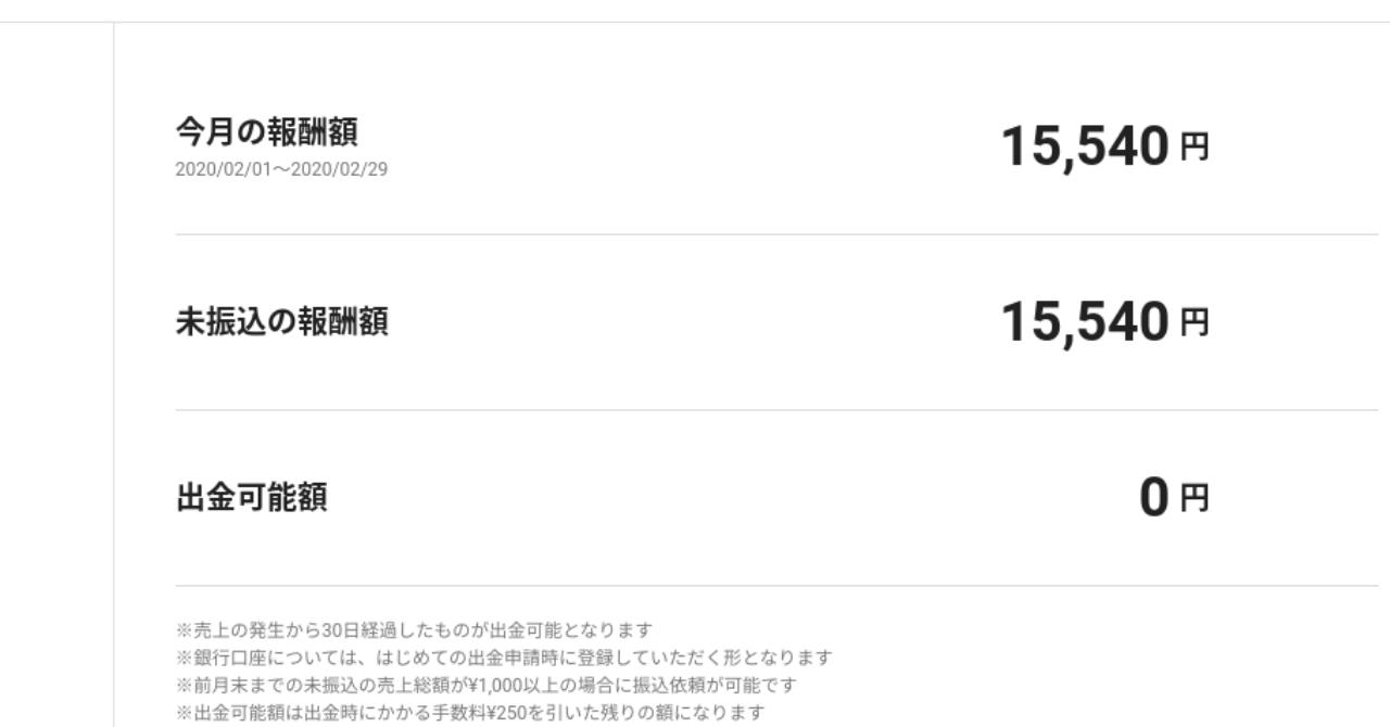 【ネット素人】イケハヤさんのBrain徹底攻略【収入報告】